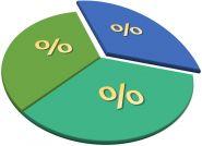 Czy gospodarstwa domowe podołają spłacie kredytów?