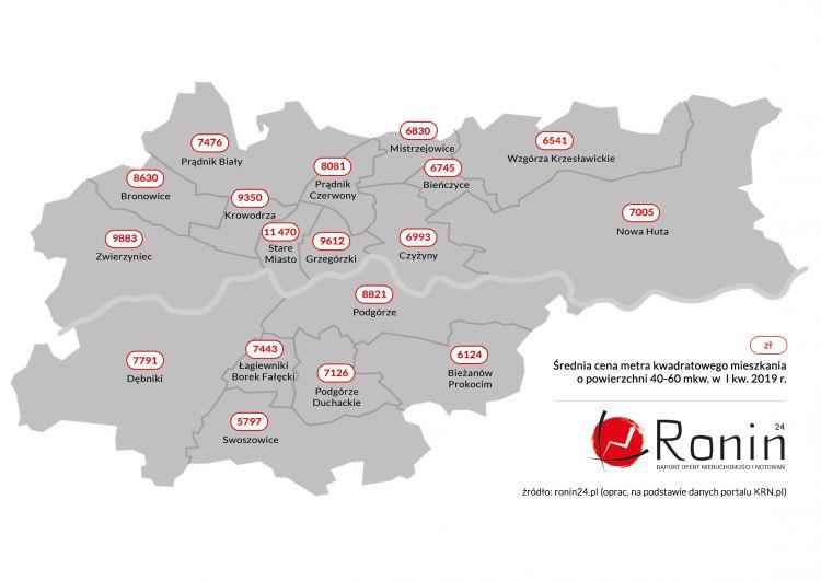 Ceny mieszkań w Krakowie w I kw. 2019 r., ronin24.pl